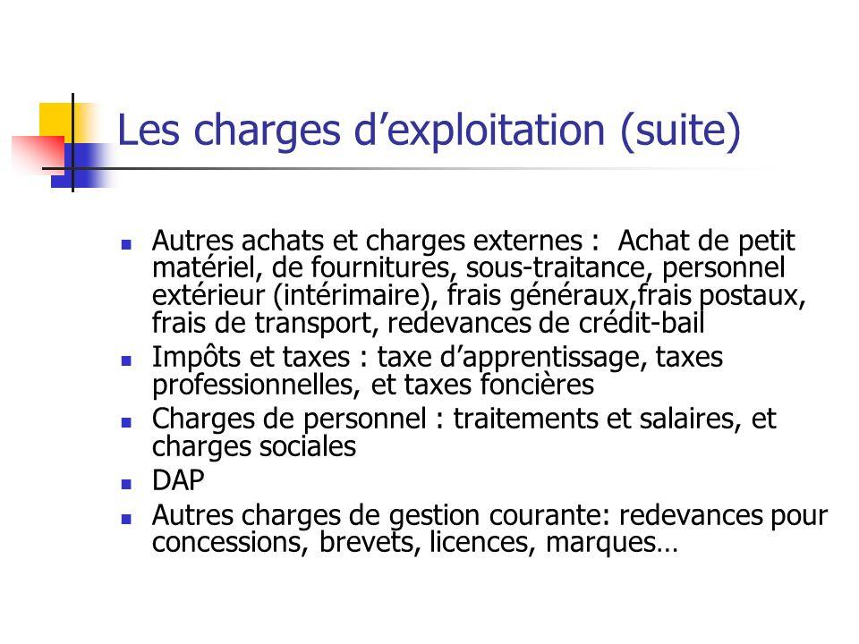 Les charges dexploitation (suite) Autres achats et charges externes : Achat de petit matériel, de fournitures, sous-traitance, personnel extérieur (in