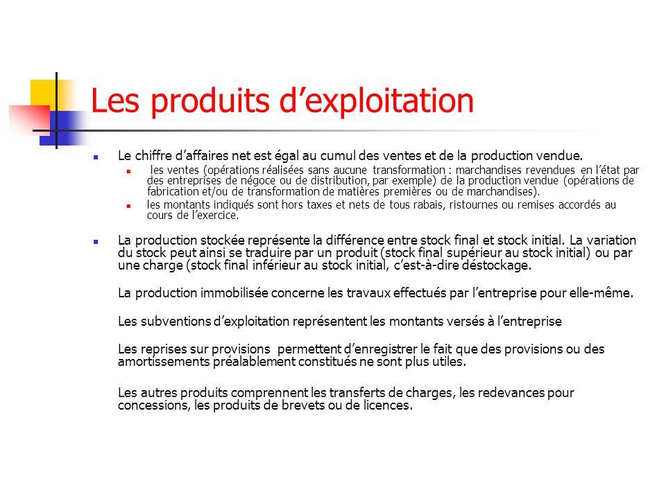 Les produits dexploitation Le chiffre daffaires net est égal au cumul des ventes et de la production vendue. les ventes (opérations réalisées sans auc
