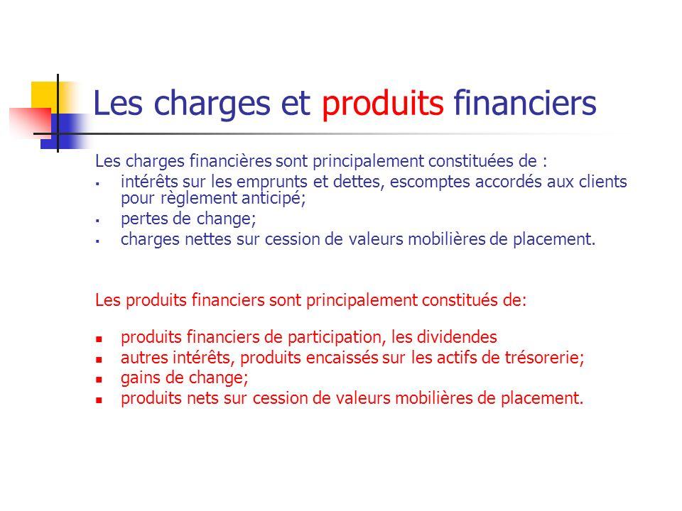 Les charges et produits financiers Les charges financières sont principalement constituées de : intérêts sur les emprunts et dettes, escomptes accordé