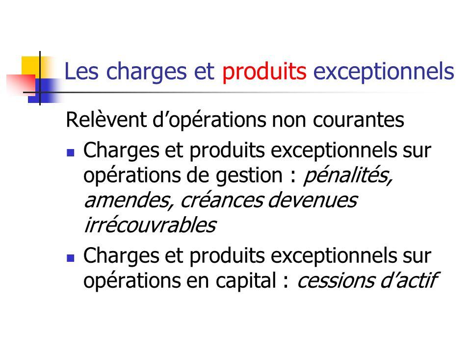 Les charges et produits exceptionnels Relèvent dopérations non courantes Charges et produits exceptionnels sur opérations de gestion : pénalités, amen