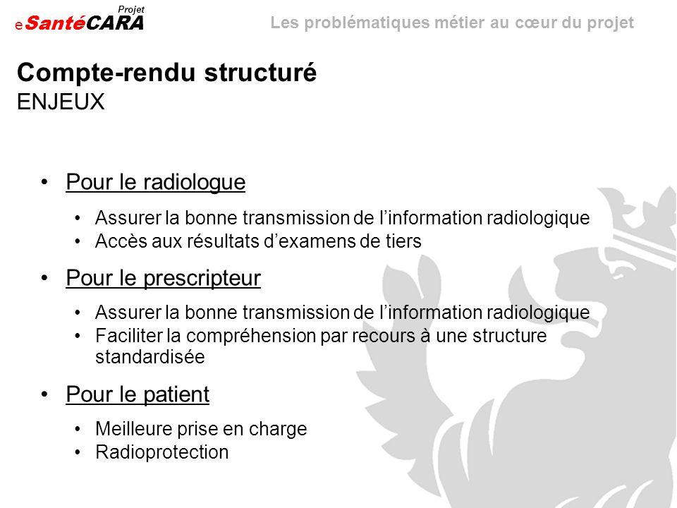 e Santé Projet CARA Compte-rendu structuré ENJEUX Pour le radiologue Assurer la bonne transmission de linformation radiologique Accès aux résultats de