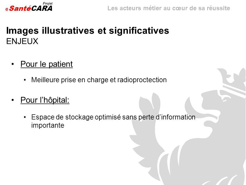 e Santé Projet CARA Images illustratives et significatives ENJEUX Pour le patient Meilleure prise en charge et radioproctection Pour lhôpital: Espace