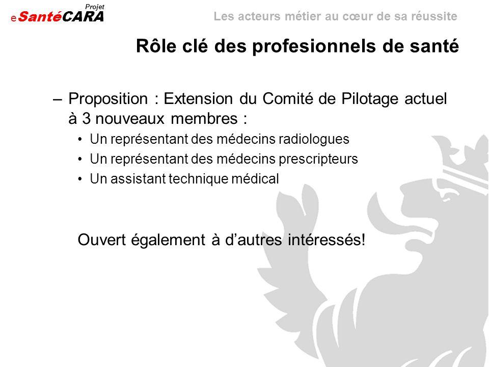 e Santé Projet CARA Rôle clé des profesionnels de santé –Proposition : Extension du Comité de Pilotage actuel à 3 nouveaux membres : Un représentant d