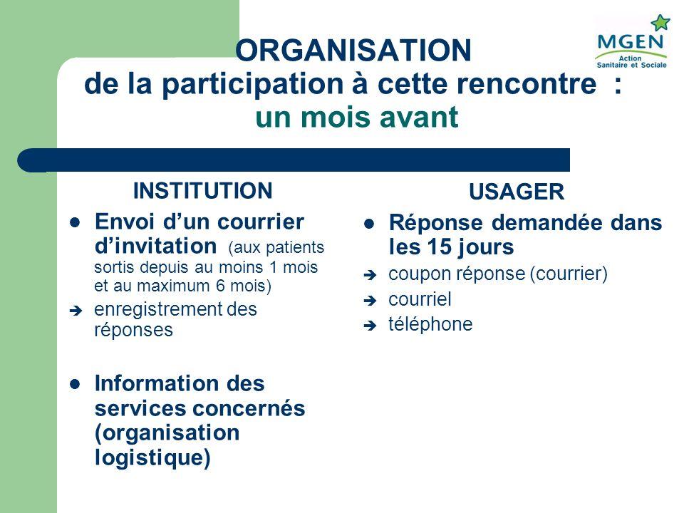 ORGANISATION de la participation à cette rencontre : un mois avant INSTITUTION Envoi dun courrier dinvitation (aux patients sortis depuis au moins 1 m
