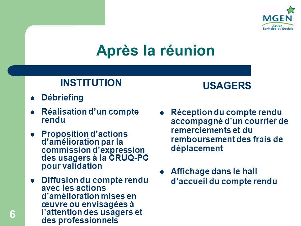 6 Après la réunion INSTITUTION Débriefing Réalisation dun compte rendu Proposition dactions damélioration par la commission dexpression des usagers à