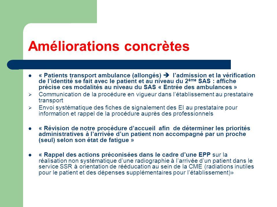 Améliorations concrètes « Patients transport ambulance (allongés) ladmission et la vérification de lidentité se fait avec le patient et au niveau du 2