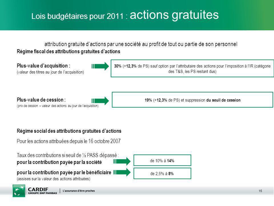 15 Lois budgétaires pour 2011 : actions gratuites Régime fiscal des attributions gratuites dactions Plus-value dacquisition : (valeur des titres au jo