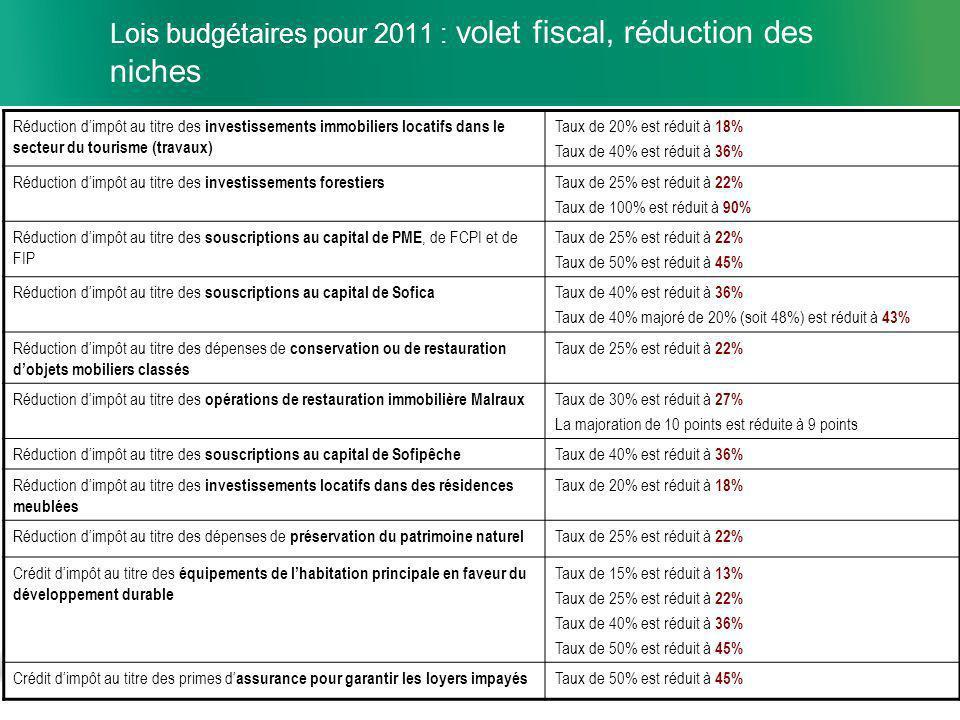 18 Lois budgétaires pour 2011 : volet fiscal, réduction des niches Réduction dimpôt au titre des investissements immobiliers locatifs dans le secteur