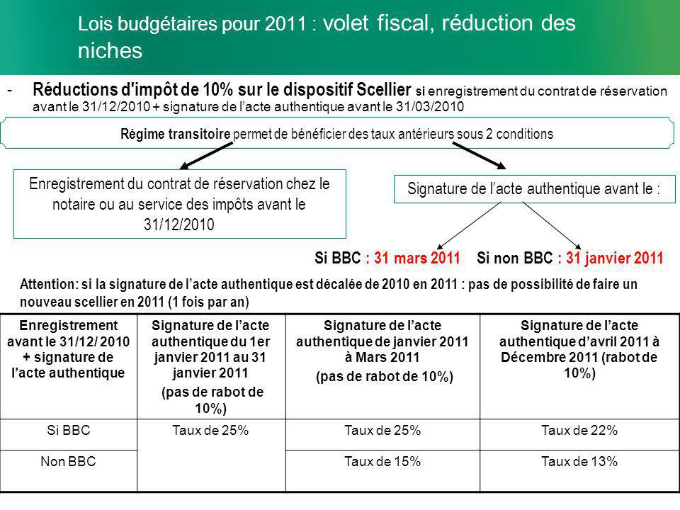 19 Lois budgétaires pour 2011 : volet fiscal, réduction des niches - Réductions d impôt de 10% sur le dispositif Scellier si enregistrement du contrat de réservation avant le 31/12/2010 + signature de lacte authentique avant le 31/03/2010 Enregistrement avant le 31/12/ 2010 + signature de lacte authentique Signature de lacte authentique du 1er janvier 2011 au 31 janvier 2011 (pas de rabot de 10%) Signature de lacte authentique de janvier 2011 à Mars 2011 (pas de rabot de 10%) Signature de lacte authentique davril 2011 à Décembre 2011 (rabot de 10%) Si BBCTaux de 25% Taux de 22% Non BBCTaux de 15%Taux de 13% Enregistrement du contrat de réservation chez le notaire ou au service des impôts avant le 31/12/2010 Signature de lacte authentique avant le : Régime transitoire permet de bénéficier des taux antérieurs sous 2 conditions Si non BBC : 31 janvier 2011Si BBC : 31 mars 2011 Attention: si la signature de lacte authentique est décalée de 2010 en 2011 : pas de possibilité de faire un nouveau scellier en 2011 (1 fois par an)