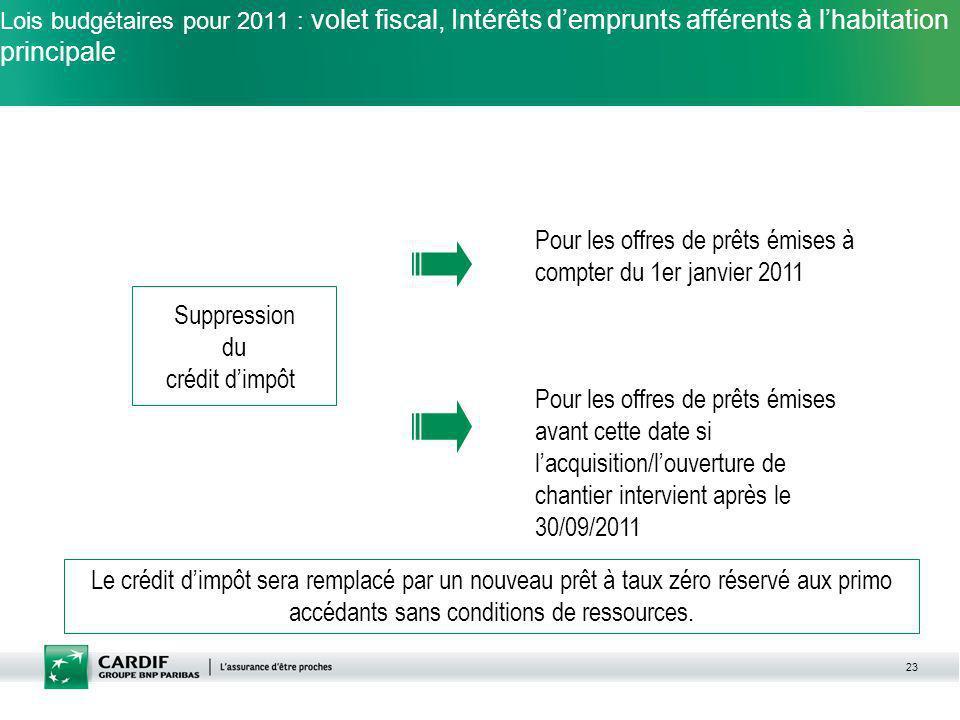 23 Lois budgétaires pour 2011 : volet fiscal, Intérêts demprunts afférents à lhabitation principale Pour les offres de prêts émises à compter du 1er j