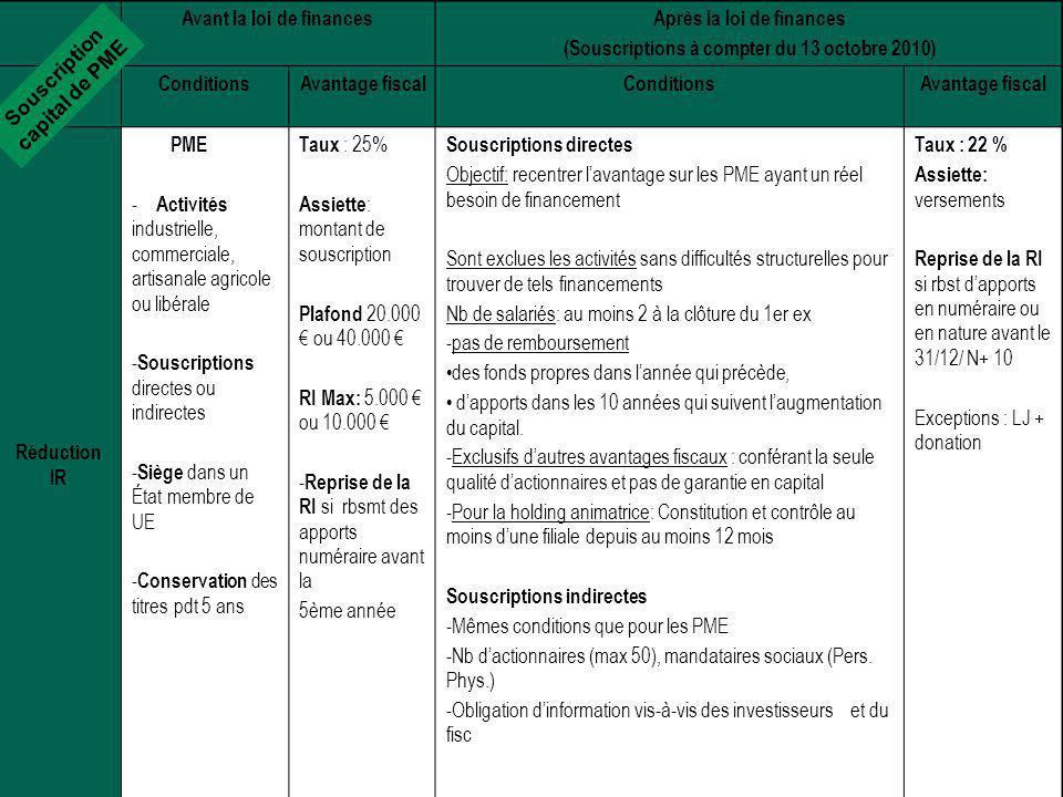 25 Lois budgétaires pour 2011 : volet fiscal, réduction des niches Avant la loi de financesAprès la loi de finances (Souscriptions à compter du 13 oct