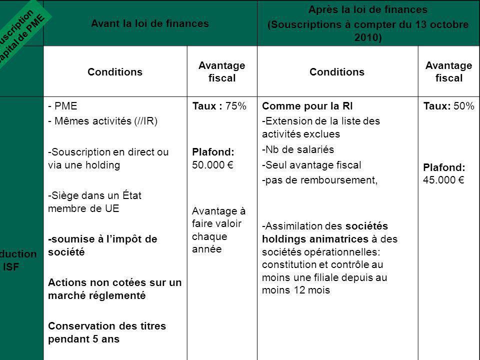 26 Lois budgétaires pour 2011 : volet fiscal, réduction des niches Avant la loi de finances Après la loi de finances (Souscriptions à compter du 13 oc