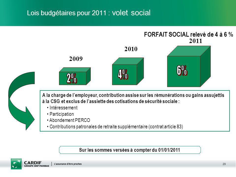 29 Lois budgétaires pour 2011 : volet social FORFAIT SOCIAL relevé de 4 à 6 % A la charge de lemployeur, contribution assise sur les rémunérations ou