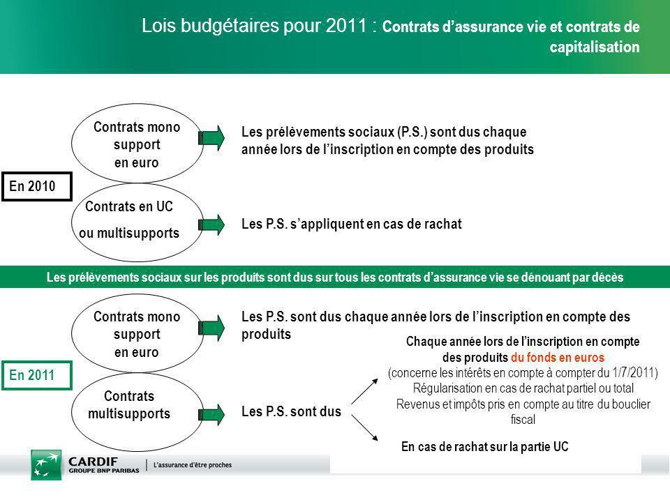 3 Lois budgétaires pour 2011 : Contrats dassurance vie et contrats de capitalisation Les prélèvements sociaux sur les produits sont dus sur tous les c