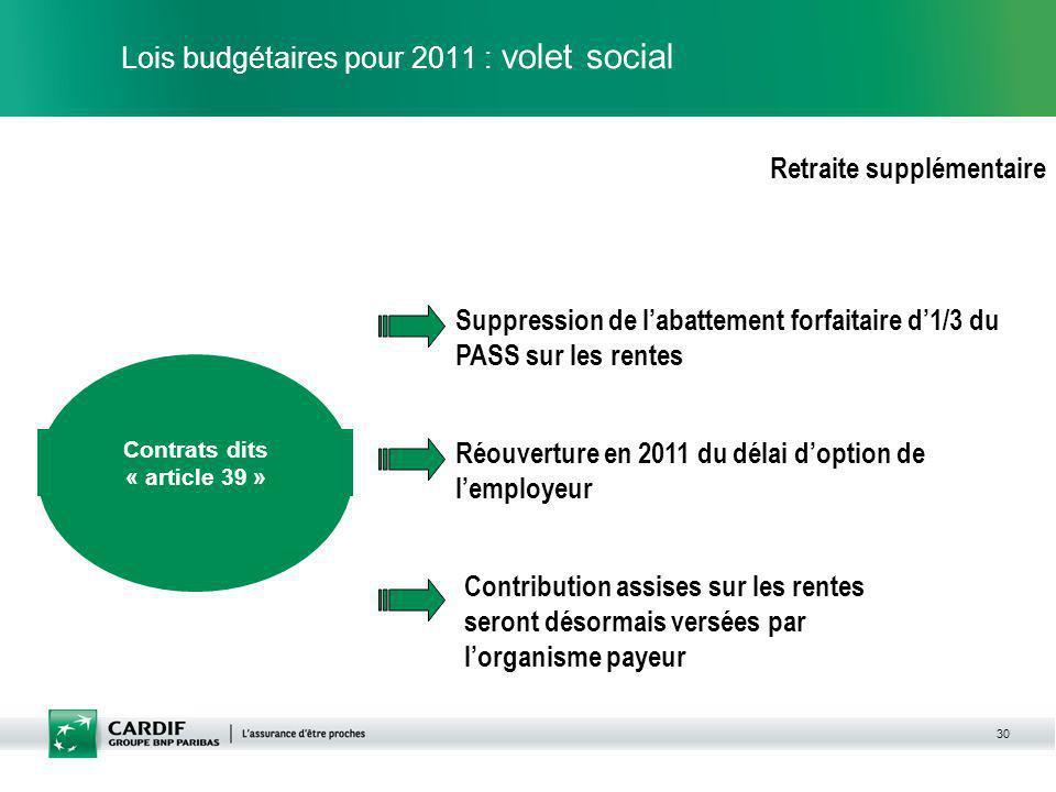 30 Lois budgétaires pour 2011 : volet social Contrats dits « article 39 » Suppression de labattement forfaitaire d1/3 du PASS sur les rentes Réouvertu