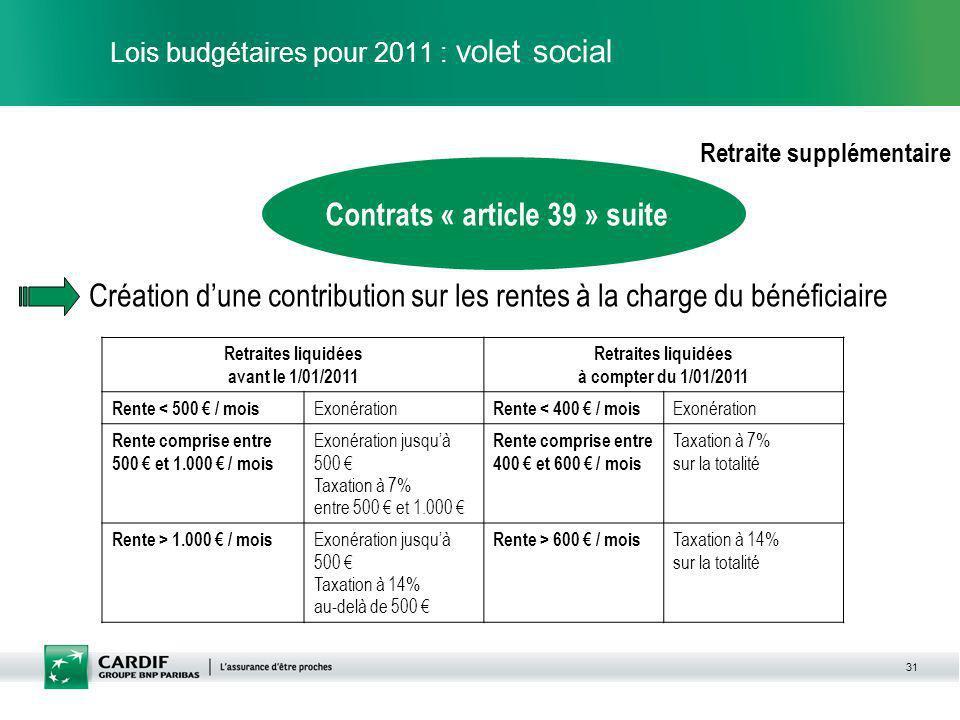 31 Lois budgétaires pour 2011 : volet social Contrats dits « article 39 » Retraite supplémentaire Retraites liquidées avant le 1/01/2011 Retraites liq