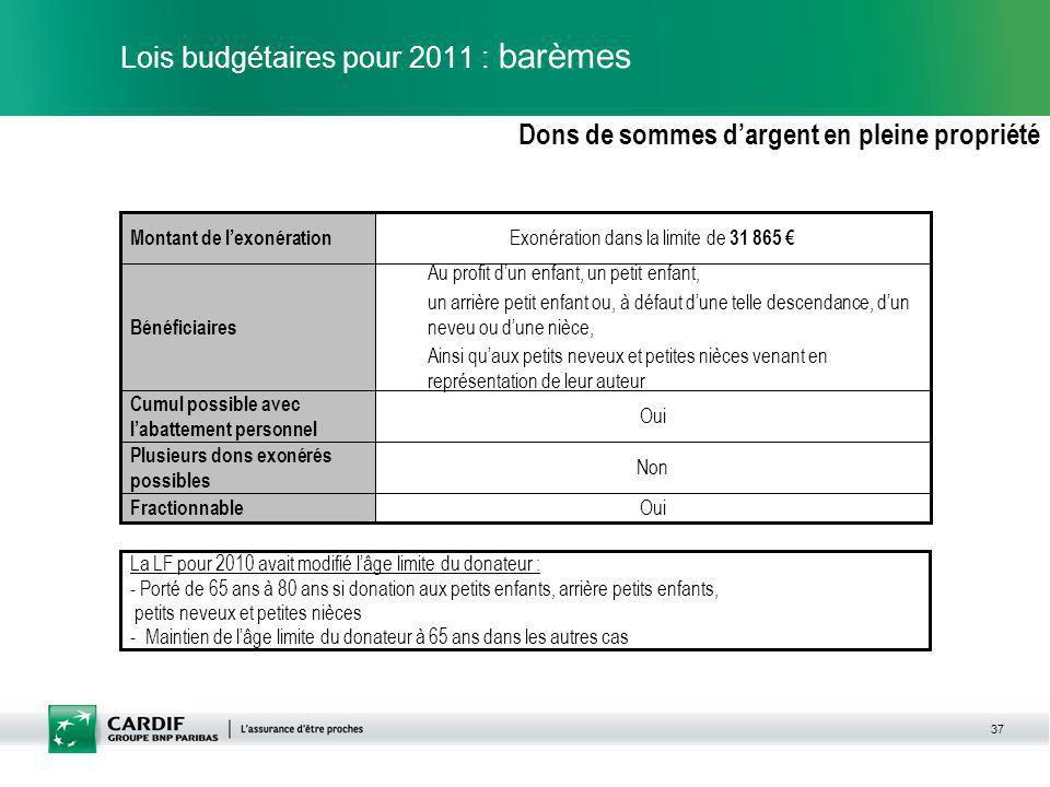 37 Lois budgétaires pour 2011 : barèmes Dons de sommes dargent en pleine propriété Oui Fractionnable Oui Cumul possible avec labattement personnel Non
