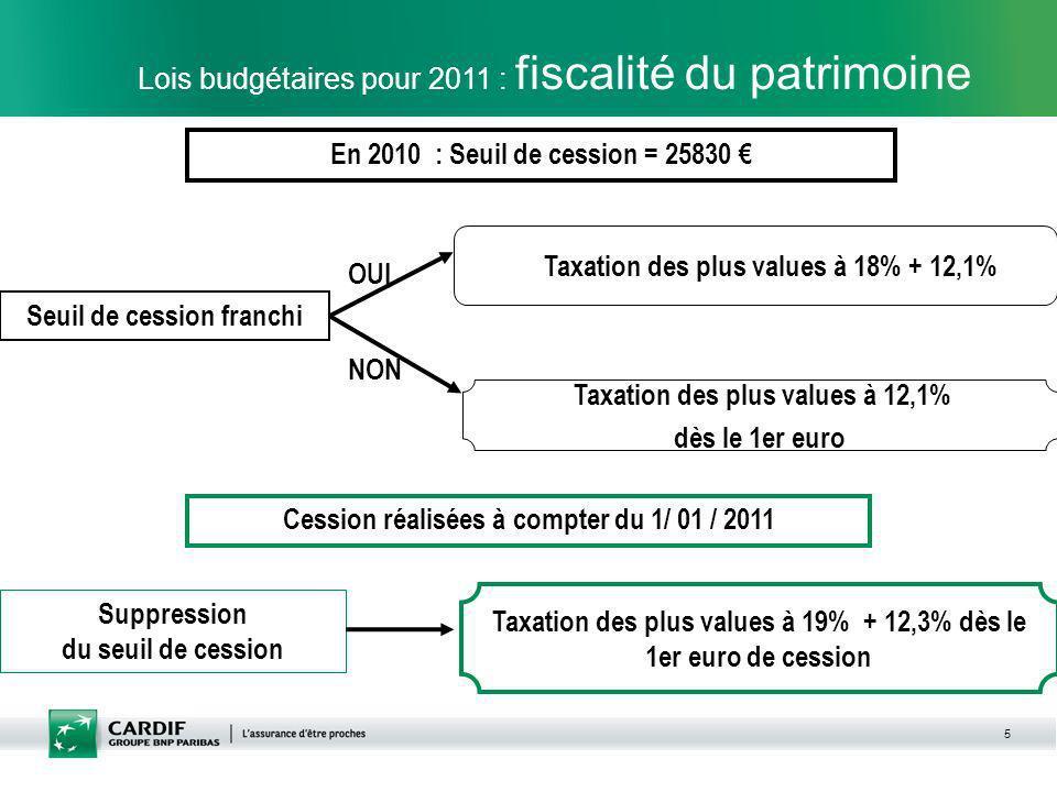 5 Lois budgétaires pour 2011 : fiscalité du patrimoine Taxation des plus values à 12,1% dès le 1er euro OUI En 2010 : Seuil de cession = 25830 Taxatio