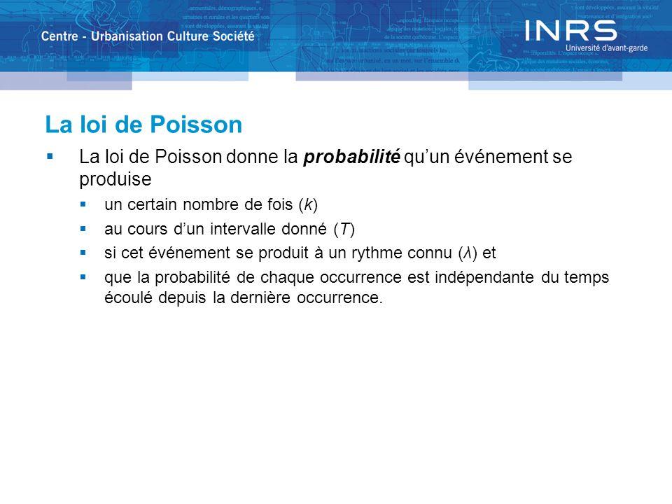 La loi de Poisson La loi de Poisson donne la probabilité quun événement se produise un certain nombre de fois (k) au cours dun intervalle donné (T) si cet événement se produit à un rythme connu (λ) et que la probabilité de chaque occurrence est indépendante du temps écoulé depuis la dernière occurrence.