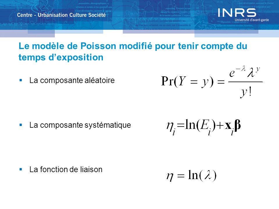 Le modèle de Poisson modifié pour tenir compte du temps dexposition La composante aléatoire La composante systématique La fonction de liaison