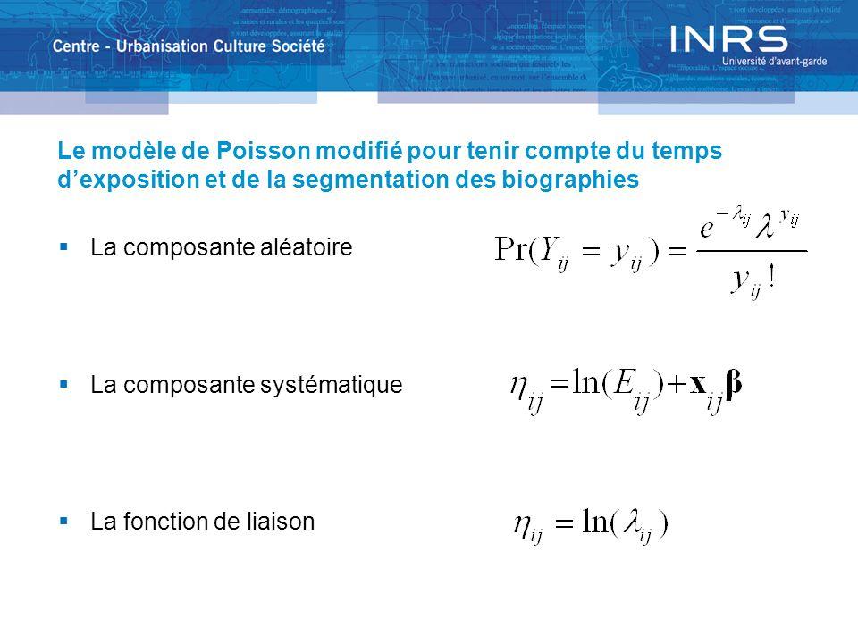 Le modèle de Poisson modifié pour tenir compte du temps dexposition et de la segmentation des biographies La composante aléatoire La composante systématique La fonction de liaison