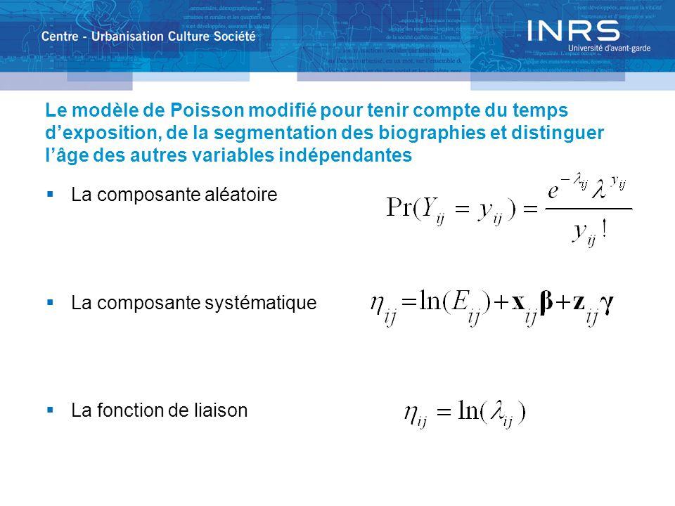 Le modèle de Poisson modifié pour tenir compte du temps dexposition, de la segmentation des biographies et distinguer lâge des autres variables indépendantes La composante aléatoire La composante systématique La fonction de liaison