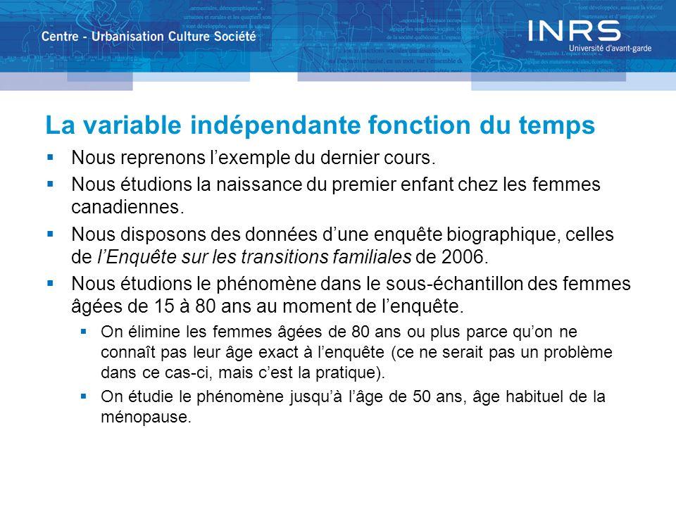 La variable indépendante fonction du temps Nous reprenons lexemple du dernier cours.