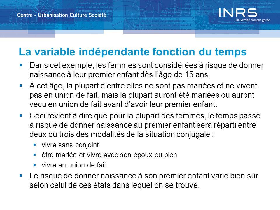 La variable indépendante fonction du temps Dans cet exemple, les femmes sont considérées à risque de donner naissance à leur premier enfant dès lâge de 15 ans.