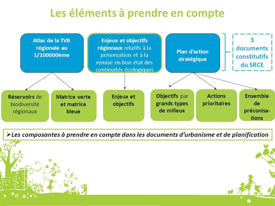 Les composantes à prendre en compte dans les documents durbanisme et de planification Enjeux et objectifs régionaux relatifs à la préservation et à la remise en bon état des continuités écologiques Plan daction stratégique Objectifs par grands types de milieux Réservoirs de biodiversité régionaux Matrice verte et matrice bleue Atlas de la TVB régionale au 1/100000ème Actions prioritaires Les éléments à prendre en compte 3 documents constitutifs du SRCE Enjeux et objectifs Ensemble de préconisa- tions