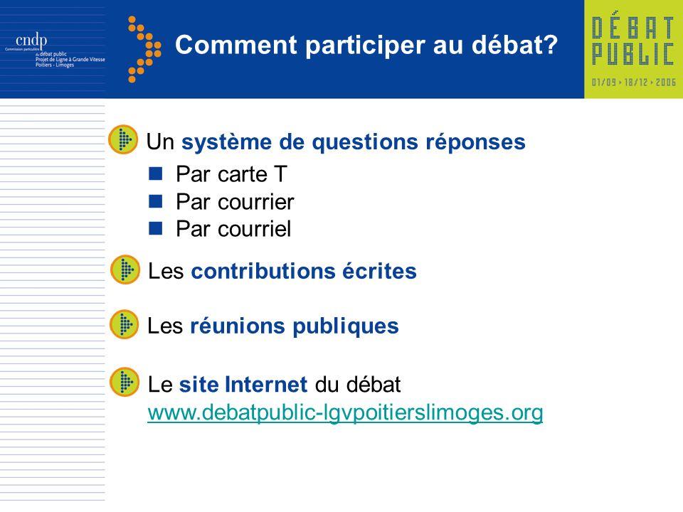 Comment participer au débat.