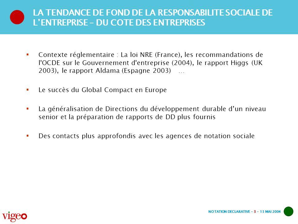 NOTATION DECLARATIVE - 3 - 13 MAI 2004 LA TENDANCE DE FOND DE LA RESPONSABILITE SOCIALE DE LENTREPRISE – DU COTE DES ENTREPRISES Contexte réglementaire : La loi NRE (France), les recommandations de l OCDE sur le Gouvernement d entreprise (2004), le rapport Higgs (UK 2003), le rapport Aldama (Espagne 2003) … Le succès du Global Compact en Europe La généralisation de Directions du développement durable dun niveau senior et la préparation de rapports de DD plus fournis Des contacts plus approfondis avec les agences de notation sociale
