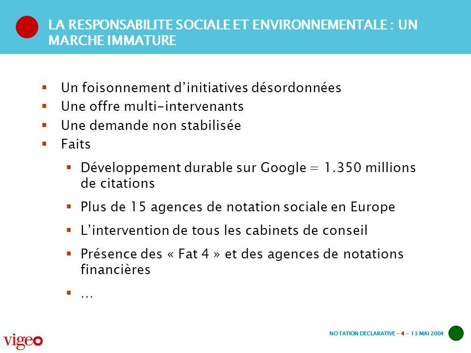 NOTATION DECLARATIVE - 4 - 13 MAI 2004 LA RESPONSABILITE SOCIALE ET ENVIRONNEMENTALE : UN MARCHE IMMATURE Un foisonnement dinitiatives désordonnées Une offre multi-intervenants Une demande non stabilisée Faits Développement durable sur Google = 1.350 millions de citations Plus de 15 agences de notation sociale en Europe Lintervention de tous les cabinets de conseil Présence des « Fat 4 » et des agences de notations financières …