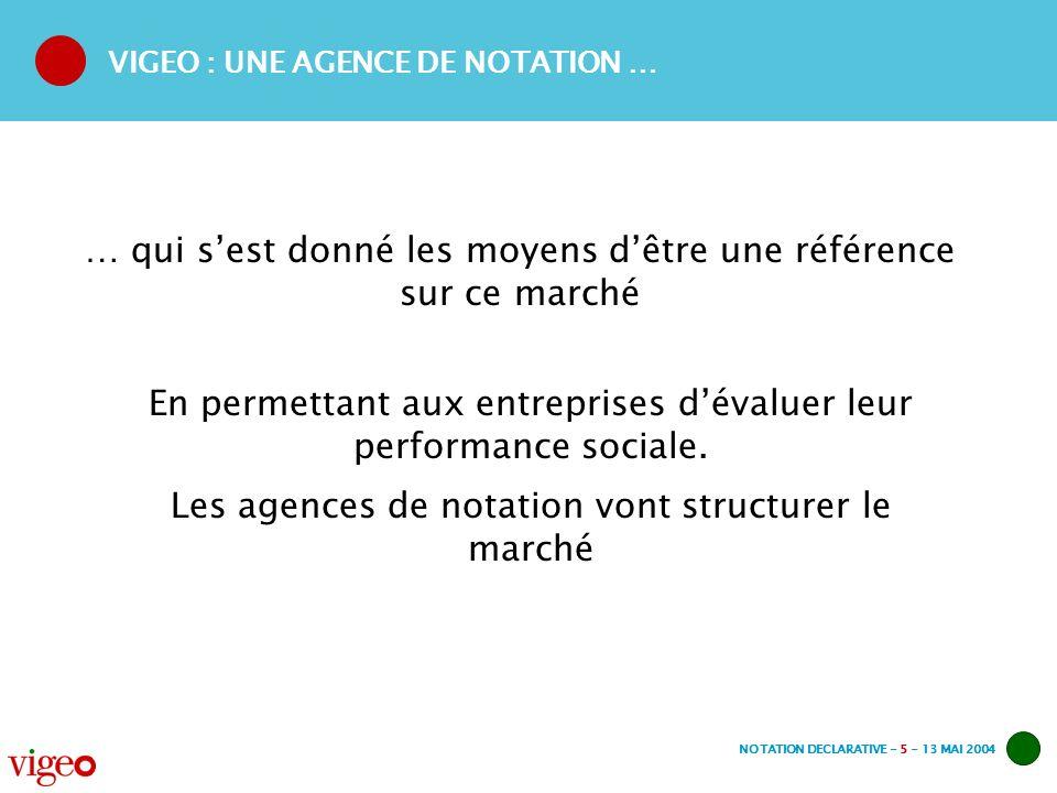 NOTATION DECLARATIVE - 5 - 13 MAI 2004 VIGEO : UNE AGENCE DE NOTATION … … qui sest donné les moyens dêtre une référence sur ce marché En permettant au