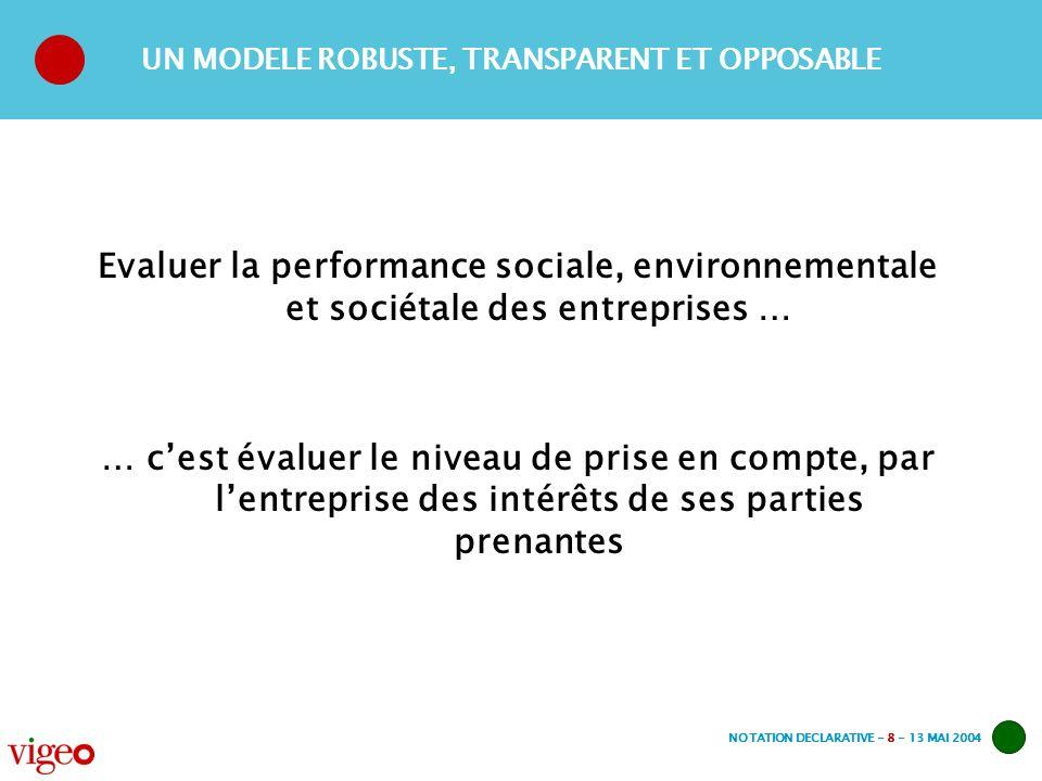 NOTATION DECLARATIVE - 8 - 13 MAI 2004 UN MODELE ROBUSTE, TRANSPARENT ET OPPOSABLE Evaluer la performance sociale, environnementale et sociétale des entreprises … … cest évaluer le niveau de prise en compte, par lentreprise des intérêts de ses parties prenantes
