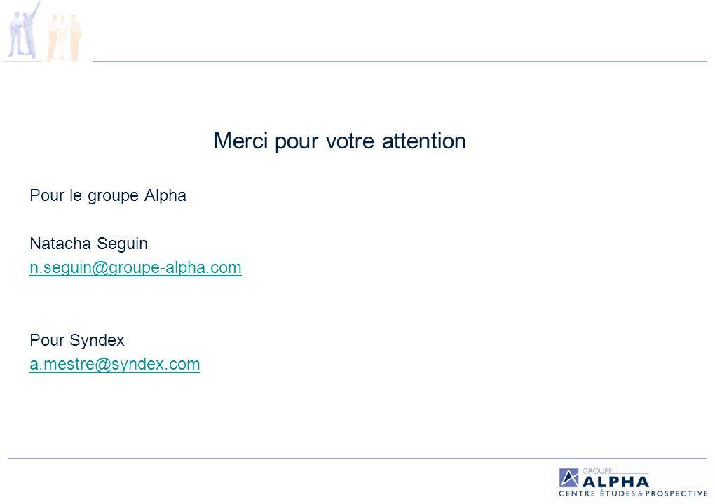 Merci pour votre attention Pour le groupe Alpha Natacha Seguin n.seguin@groupe-alpha.com Pour Syndex a.mestre@syndex.com