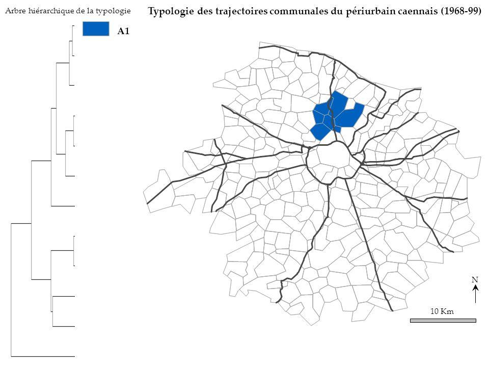 Arbre hiérarchique de la typologie Typologie des trajectoires communales du périurbain caennais (1968-99) A1 A2 A3 B1 B2 B3 C1 D1 D2 E1 E2 F1 10 Km N
