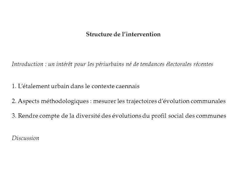 Structure de lintervention Introduction : un intérêt pour les périurbains né de tendances électorales récentes 1.