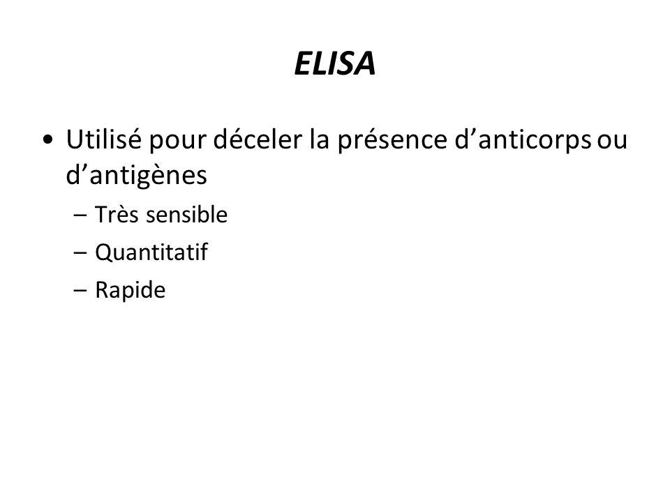 ELISA Utilisé pour déceler la présence danticorps ou dantigènes –Très sensible –Quantitatif –Rapide