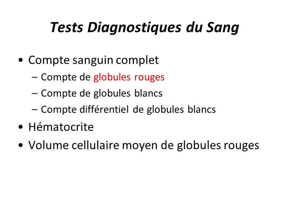 Tests Diagnostiques du Sang Compte sanguin complet –Compte de globules rouges –Compte de globules blancs –Compte différentiel de globules blancs Hémat
