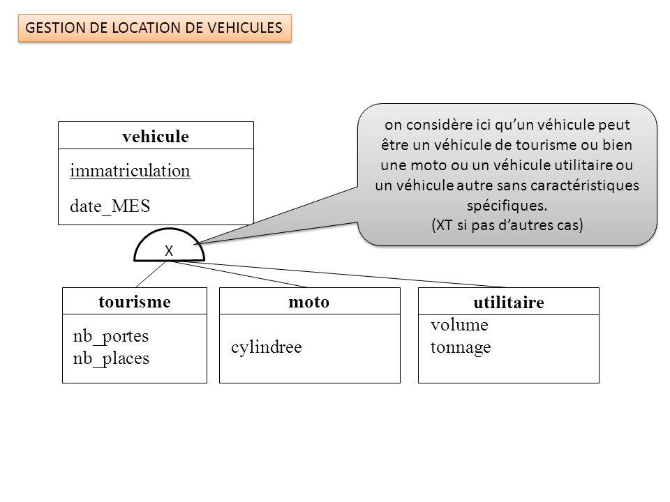 vehicule immatriculation date_MES tourisme nb_portes nb_places X on considère ici quun véhicule peut être un véhicule de tourisme ou bien une moto ou un véhicule utilitaire ou un véhicule autre sans caractéristiques spécifiques.