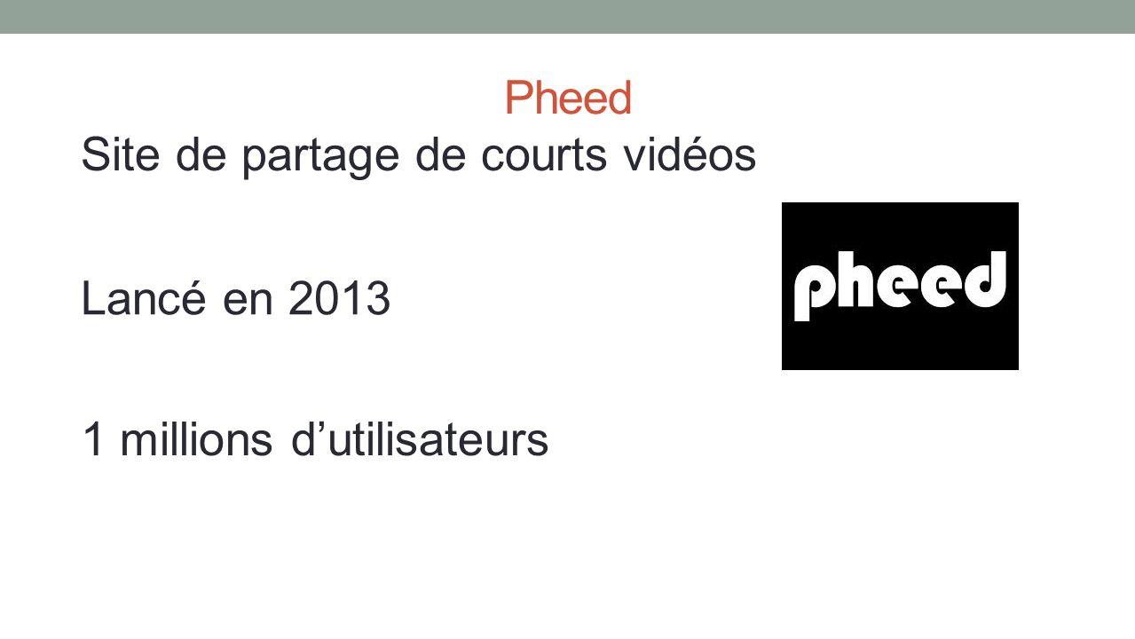 Pheed Site de partage de courts vidéos 1 millions dutilisateurs Lancé en 2013