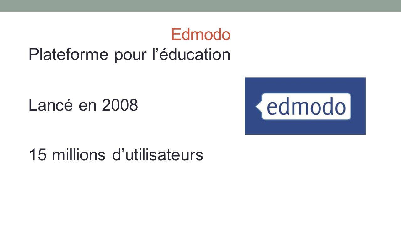 Edmodo Plateforme pour léducation 15 millions dutilisateurs Lancé en 2008