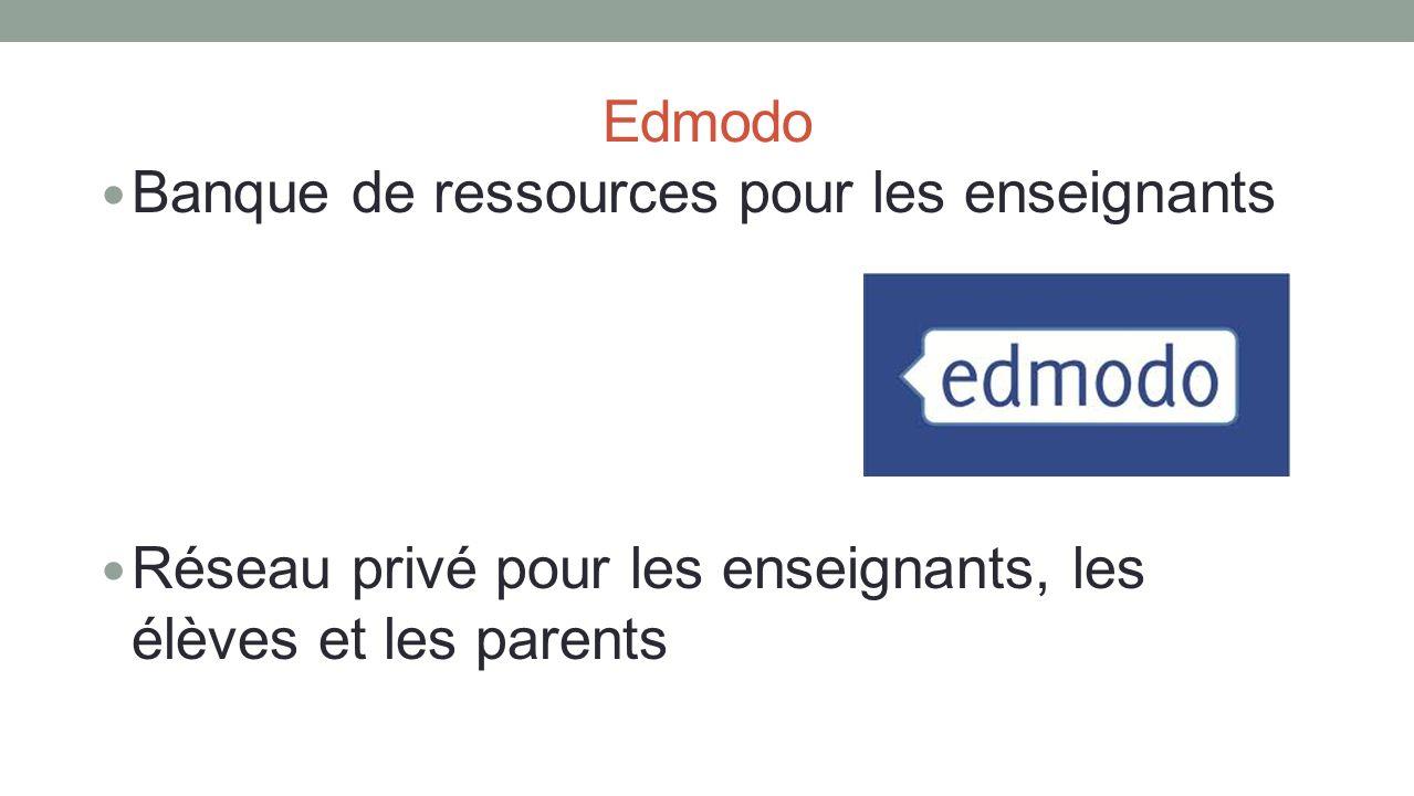 Edmodo Banque de ressources pour les enseignants Réseau privé pour les enseignants, les élèves et les parents
