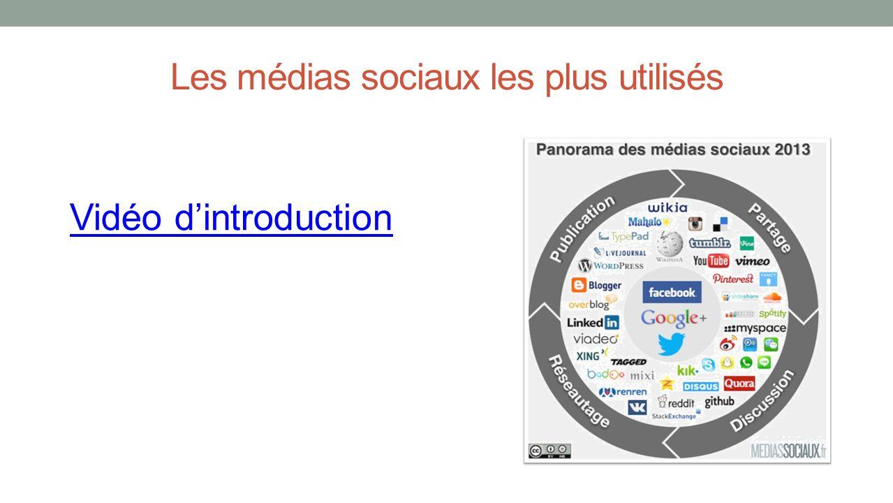 Utiliser adéquatement les médias sociaux Utiliser des plateformes liées à la pédagogie.