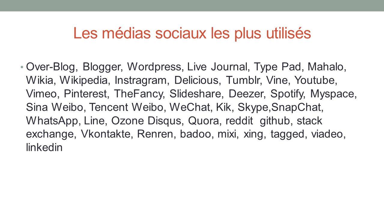 Les médias sociaux les plus utilisés Over-Blog, Blogger, Wordpress, Live Journal, Type Pad, Mahalo, Wikia, Wikipedia, Instragram, Delicious, Tumblr, V