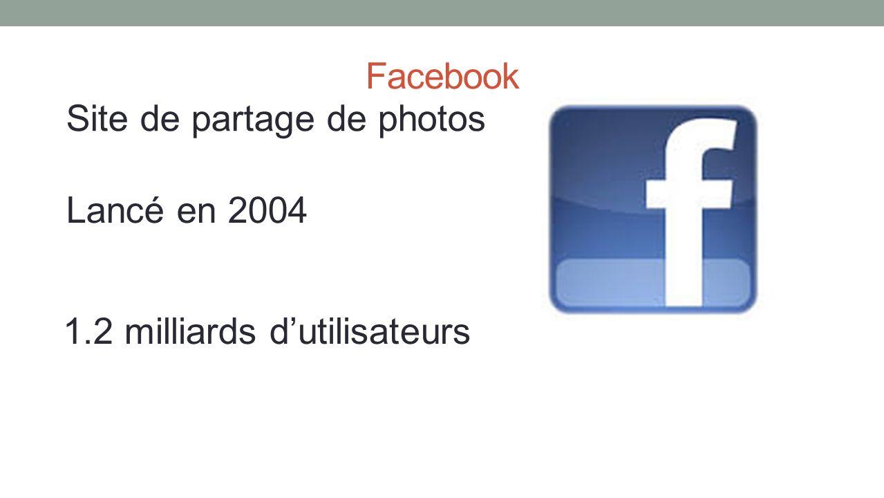 Facebook Lancé en 2004 1.2 milliards dutilisateurs Site de partage de photos