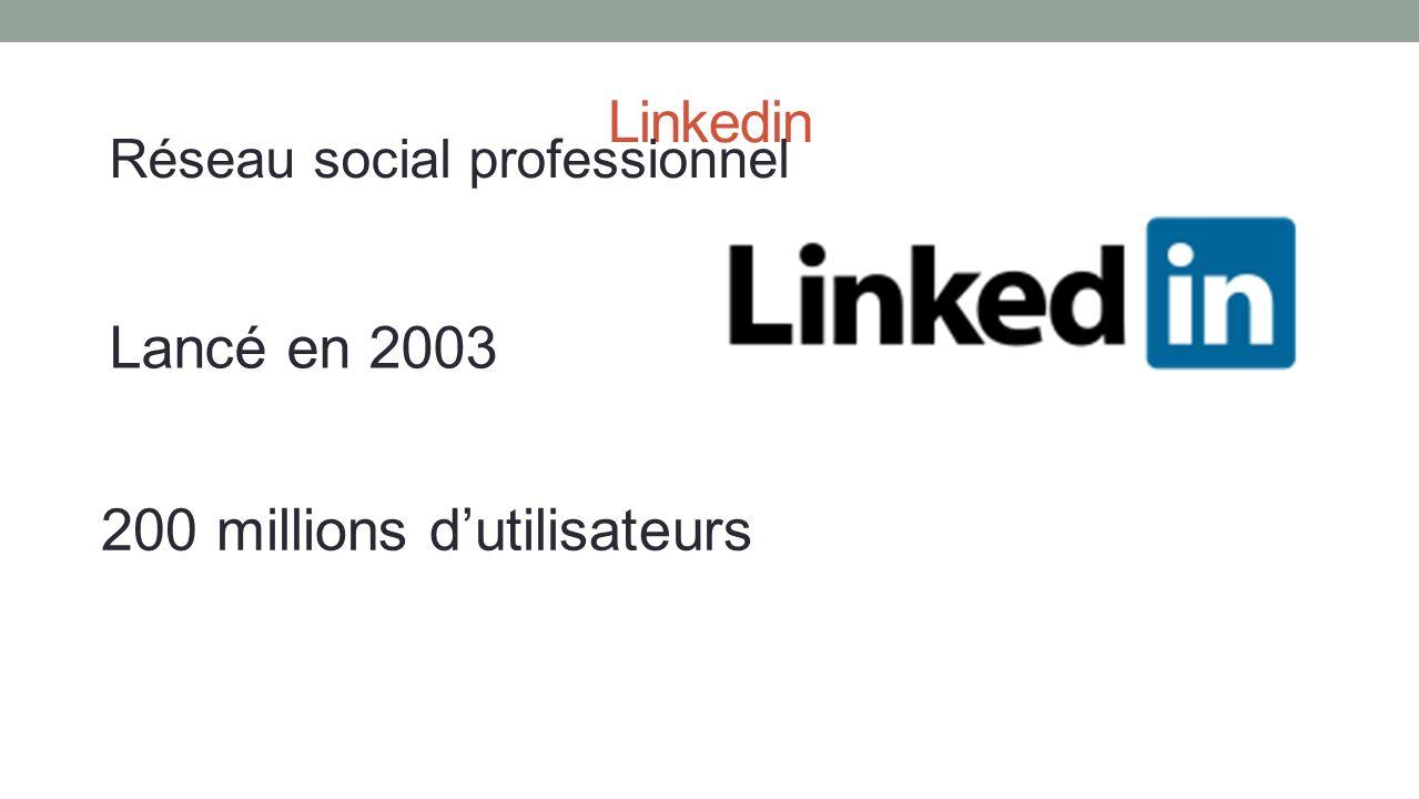 Linkedin Lancé en 2003 200 millions dutilisateurs Réseau social professionnel