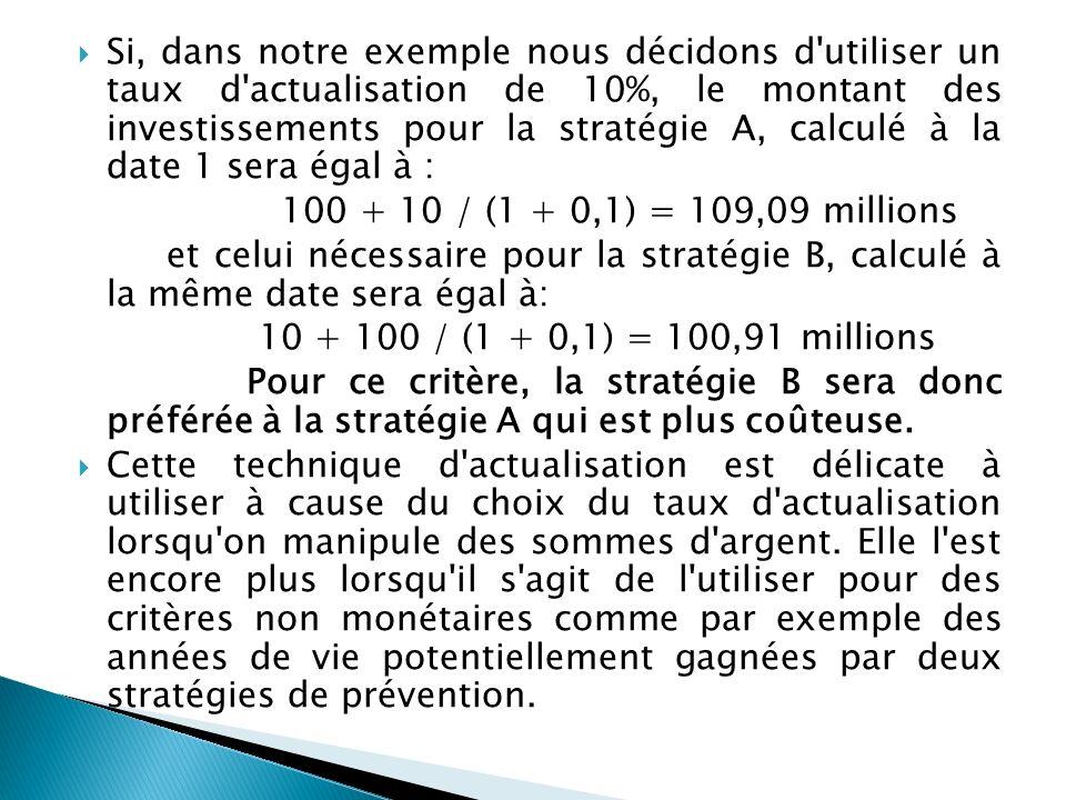 Si, dans notre exemple nous décidons d utiliser un taux d actualisation de 10%, le montant des investissements pour la stratégie A, calculé à la date 1 sera égal à : 100 + 10 / (1 + 0,1) = 109,09 millions et celui nécessaire pour la stratégie B, calculé à la même date sera égal à: 10 + 100 / (1 + 0,1) = 100,91 millions Pour ce critère, la stratégie B sera donc préférée à la stratégie A qui est plus coûteuse.