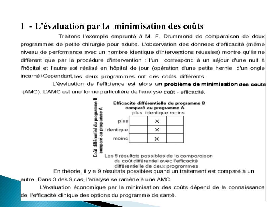 1 - L'évaluation par la minimisation des coûts