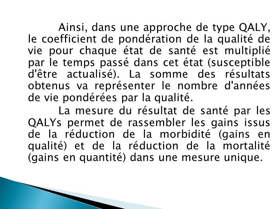 Ainsi, dans une approche de type QALY, le coefficient de pondération de la qualité de vie pour chaque état de santé est multiplié par le temps passé d